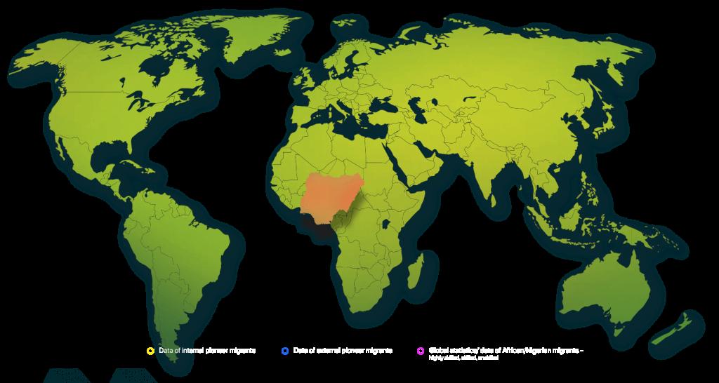 CEMGS Migration Hub